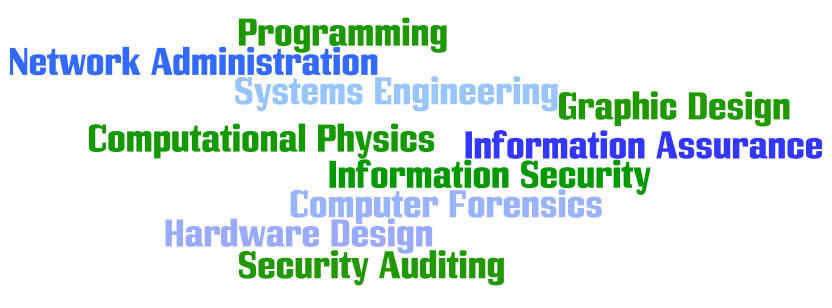 career_wordcloud